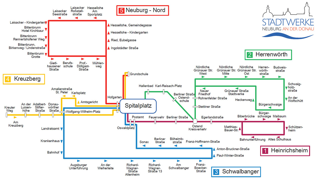 Stadtlinie Neuburg - Jägle Bus